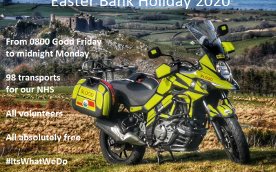 Easter 2020 – 98 jobs!!